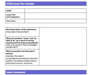 Schedule Template Docs by Lesson Plan Template Docs Schedule Template Free