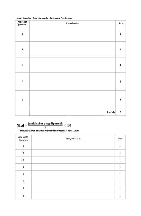 rpp sma biologi kelas x