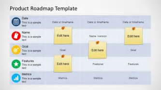 Product Roadmap Template Powerpoint Free by Product Roadmap Template For Powerpoint Slidemodel
