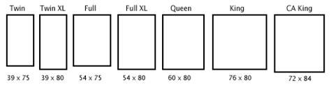 dimensions of a king size bed in feet mattress information mattress repair mattress inspection fl