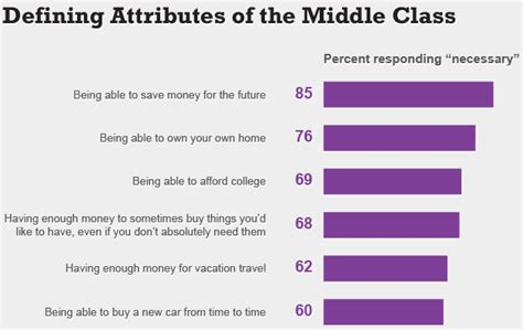 Part Time Mba Uconn Class Schedule by Uconn Hartford Courant Poll Middle Class Persists