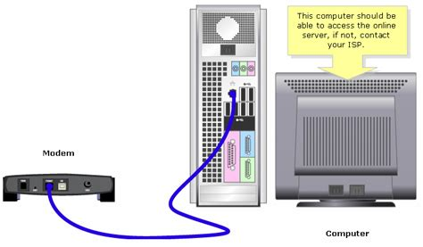 Router Server small business voip router problems with connection to servers cisco