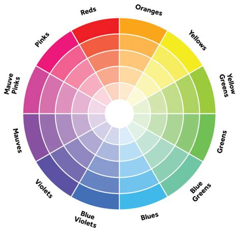 types of color schemes 3 types of color schemes for your home williams painting