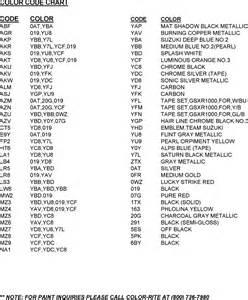 Suzuki Engine Codes Gsxr Paint Codes Colours Suzuki Gsx R Motorcycle