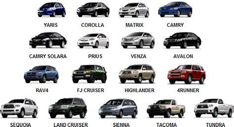 Different Types Of Toyotas Japon Otomobillerinin Tarihi Marka Ve Logo Anlamları 3