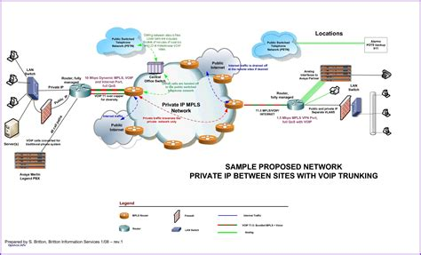 top visio network diagram templates for free