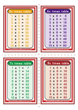 printable times tables australia times tables flashcards aussie childcare network