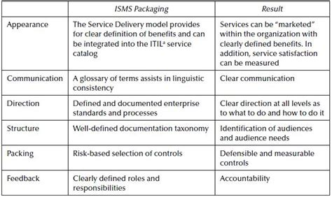 isms policy template a business for iso 27001 certification
