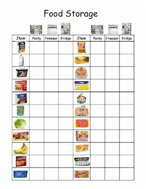 Food Safety Worksheets by Here Is A Skills Worksheet On Food Storage Great