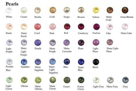 pearl color irl types of pearls make yourself a pearlsona steven