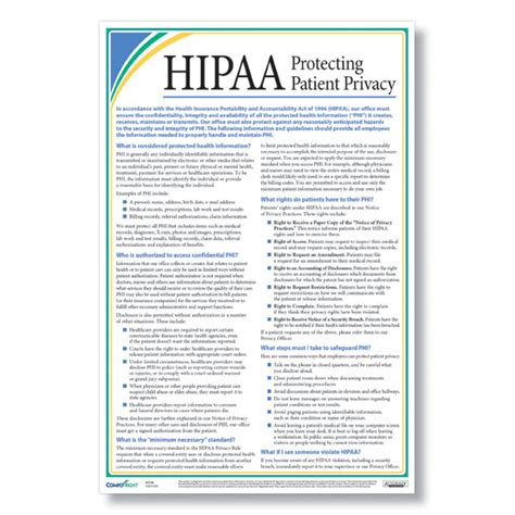 hipaa templates hipaa protecting patient privacy poster