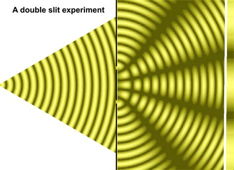 Optics Of Slit L by Light And Optics Slit Interference Physics 299