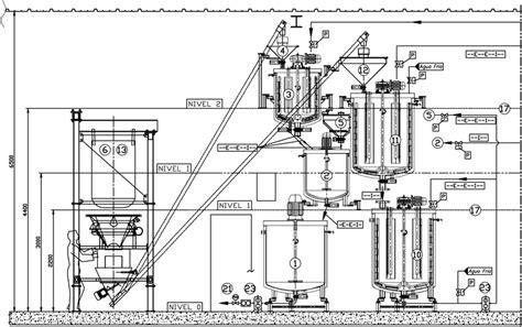 layout definicion yahoo plantas de procesos compactas