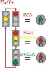 Partially Color Blind Theory Test Advice Learn To Drive Pedestrian Crossings