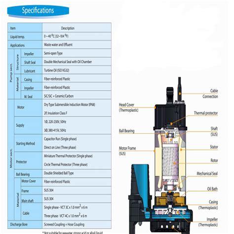 Pompa Air Mitsubishi harga jual mitsubishi ssp 405 s pompa celup air bersih manual