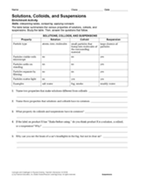 Solutions Colloids And Suspensions Worksheet