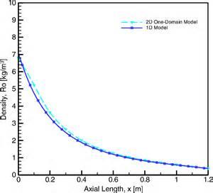 nasa ion engine diagram nasa get free image about wiring diagram