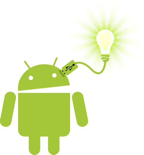 When Android Was Developed by Android Development