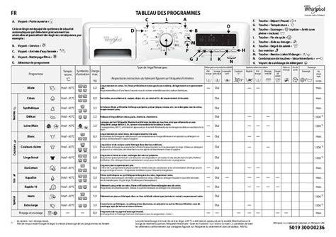 Carrelage Plan De Cagne 4580 by Plan De Travail Sur Lave Linge Maison Design Nazpo