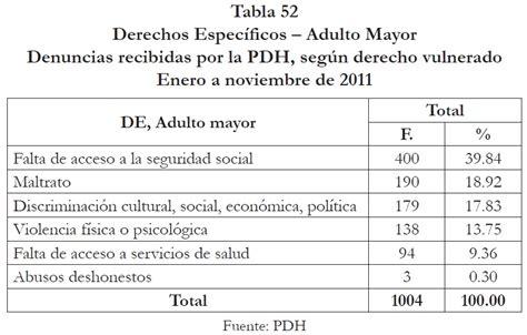 2016 uruguay aumento salarios newhairstylesformen2014com servicio domestico aumento salarial 2015 uruguay html