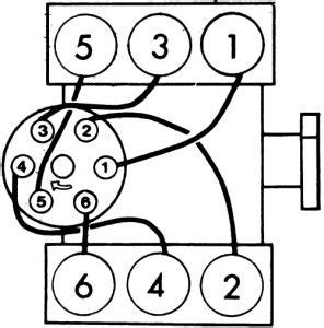 solved firing order diagram 4 3l v6 chevrolet engine fixya