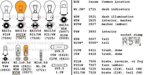 12 volt bulb cross reference volvo bulb guide and cross reference