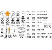 Volvo Bulb Guide And Cross Reference