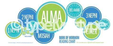 Designerblogs Com book of mormon reading charts the modern dad