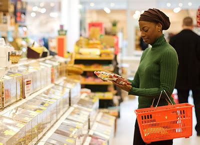 Look Chic While Grocery Shopping by Quiz What S Your Grocery Shopping Style The Blogthings