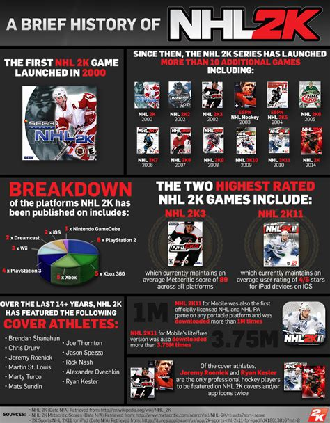 nhl mobile image gallery nhl mobile