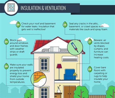 Safe Energy 100 ways to save energy homeselfe