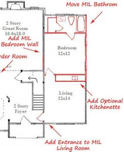 what is a mother in law unit why buy a mother in law suite home