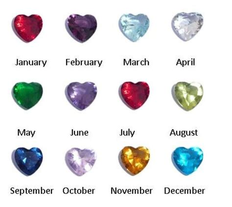 floating charms birthstone living
