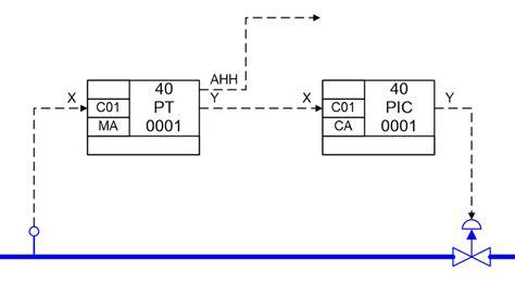 resize swimlane in visio functional block diagram visio imageresizertool