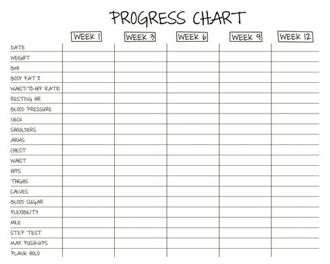 progress charts templates no more excuses 12 week challenge no excuse
