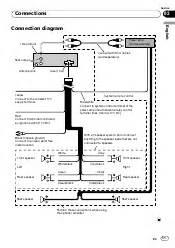 deh 1200mp diagram pioneer