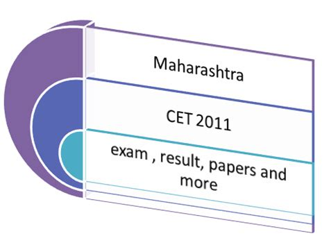 Mba Admission Process Through Cet by Admission Process For Engineering Maharashtra 2011