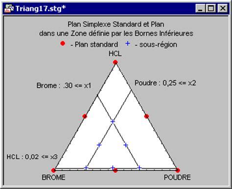 comment tracer un diagramme triangulaire plans d exp 233 riences plans de m 233 lange et surfaces