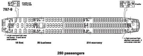 boeing 777 floor plan 404 not found