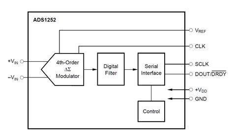 aem uego wiring diagram fuel wiring diagram