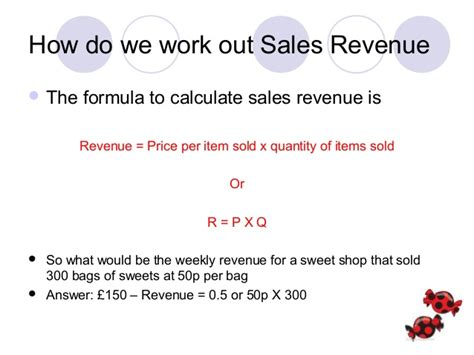 estimating revenues costs and profits 1