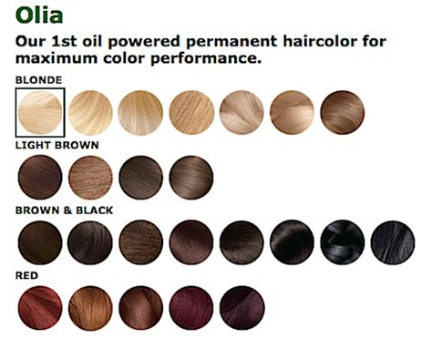 garnier olia colors garnier olia permanent hair color 5 0 brown ammonia