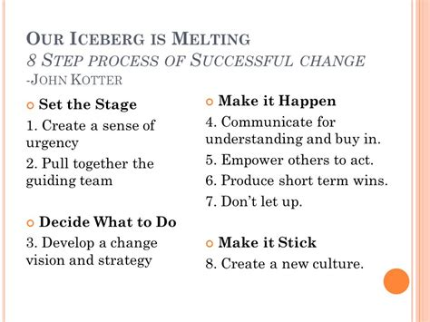 kotter our iceberg is melting video effervescence leading change with enthusiasm ppt video