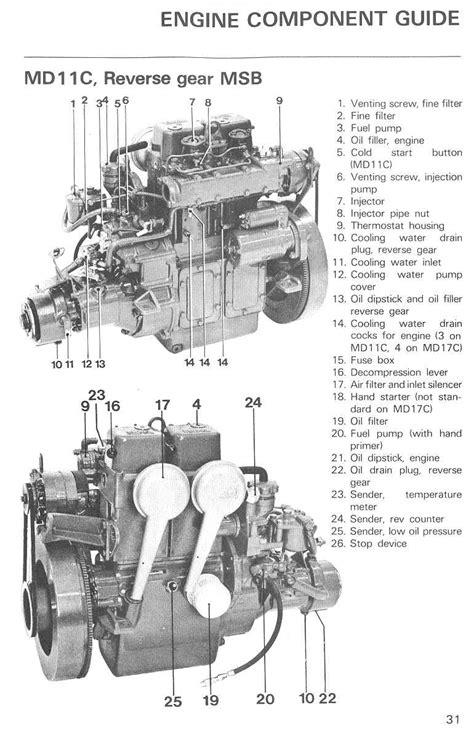 Pearson 10m Engine