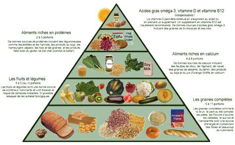 regime alimentare vegetariano le veganisme meilleurs r 233 gimes minceur comment perdre