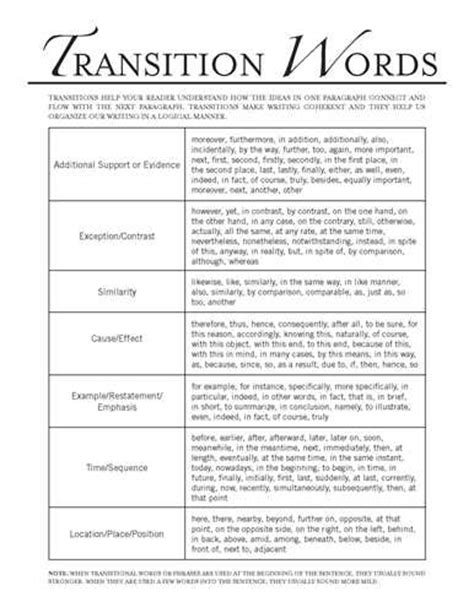 Word List For Writing Essays by Essay Transition Words To Begin With