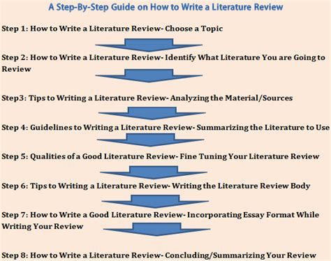 step  step guide    write  good literature review