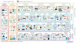 a m commerce cus map mobile commerce in 2015 techcrunch