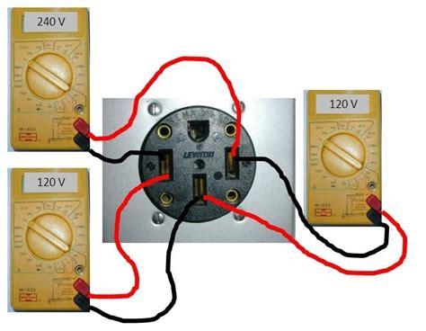50 rv outlet wiring diagram wiring diagram and