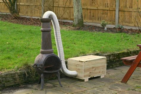 build build a smoker diy pdf easy woodworking the weekend artisan